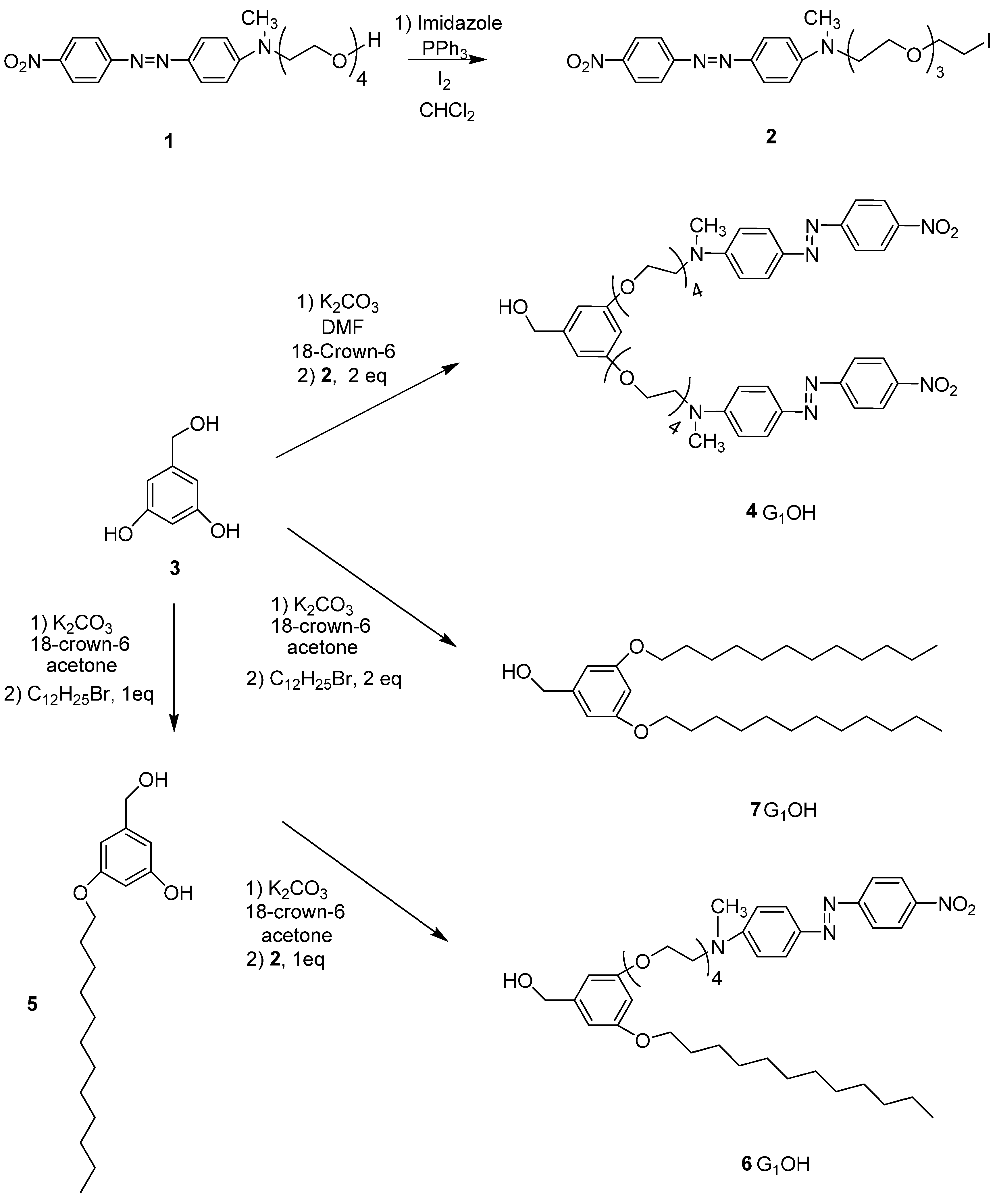 ethylene glycol properties synthesis and applications