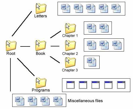 websphere application server directory structure