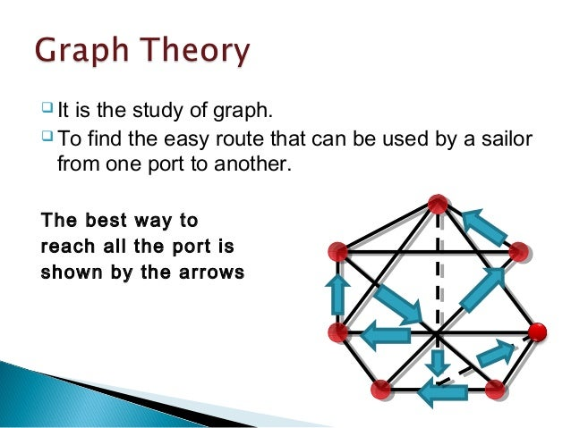 application of mathematics in real life wikipedia