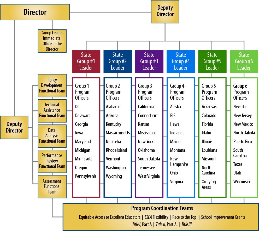 alberta post secondary application system