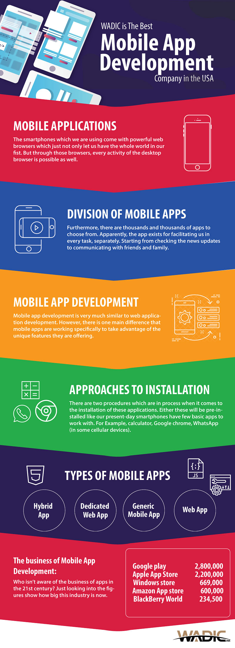 mobile application companies in usa