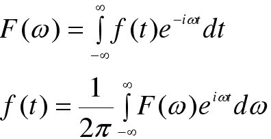 the fourier transform and its applications