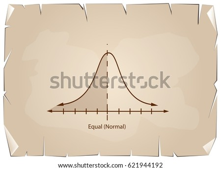 application of standard deviation in business