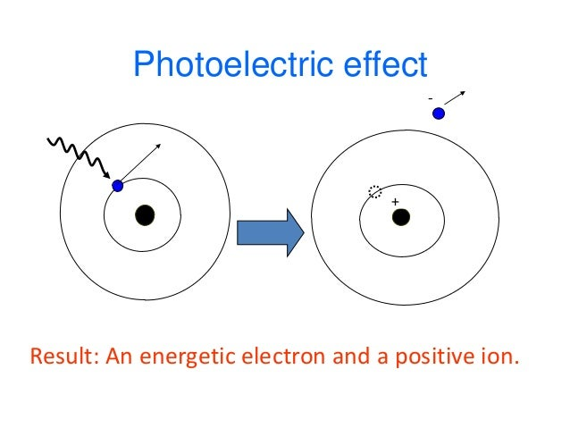 photoelectric effect applications in radiology