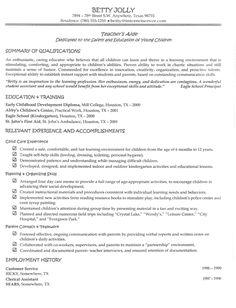 application for part time job sample