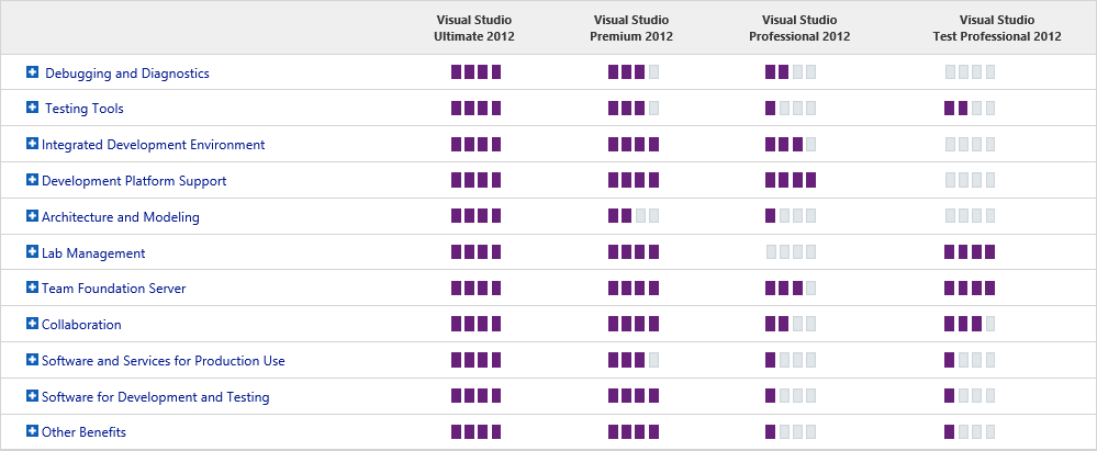 visual studio 2012 windows form application